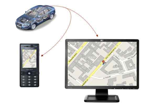 GPS МАЯК поисковое устройство