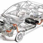 Как работает гибридный электромобиль