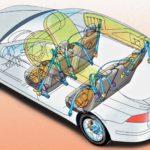Важность систем безопасности в современных автомобилях